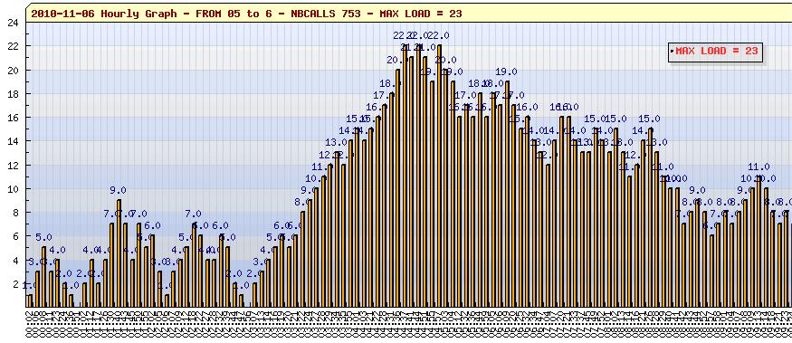 713_3